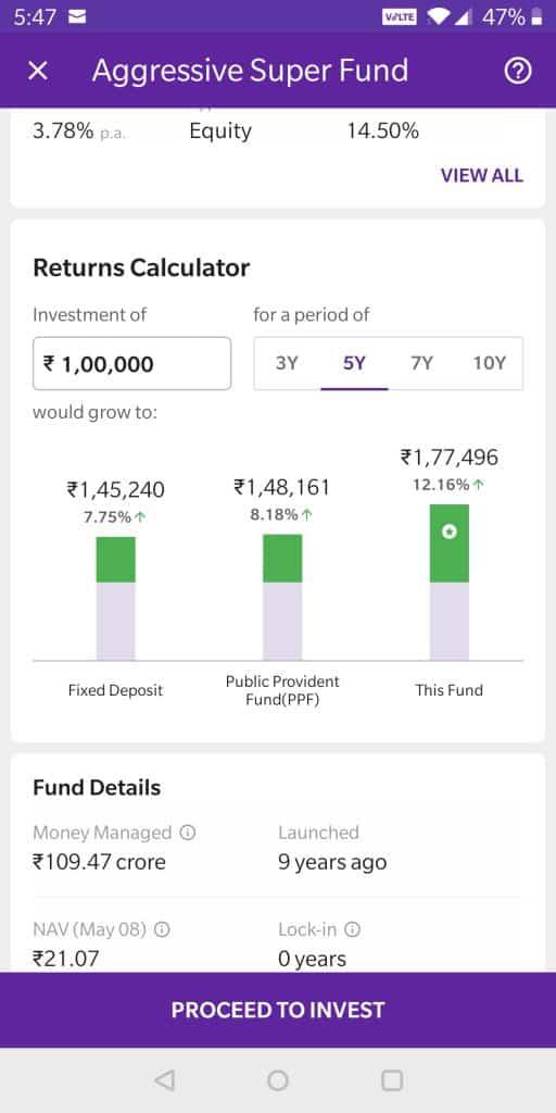 Aggressive super fund